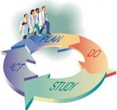 ارزیابی میزان آمادگی استقرار سیستم مدیریت کیفیت فراگیر( TQM ) در سازمان تامین اجتماعی